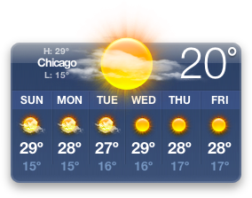Das Wetter in Chicago gemäss AccuWeather.com